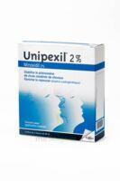 UNIPEXIL 2 POUR CENT,solution pour application cutanée