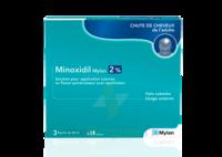 MINOXIDIL MYLAN 2 %, solution pour application cutanée
